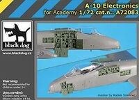 A-10 wings+rear electronics for Academy