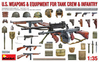 U.S. Weapons & Equipment for Tank Crew & Infantry - Image 1